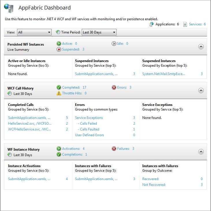 Windows Server AppFabric Dashboard